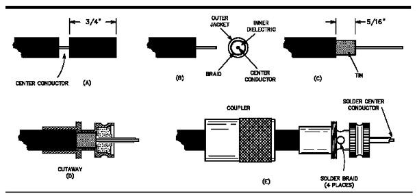 Installing Pl 259 Plugs Properly Foxtrot Lima